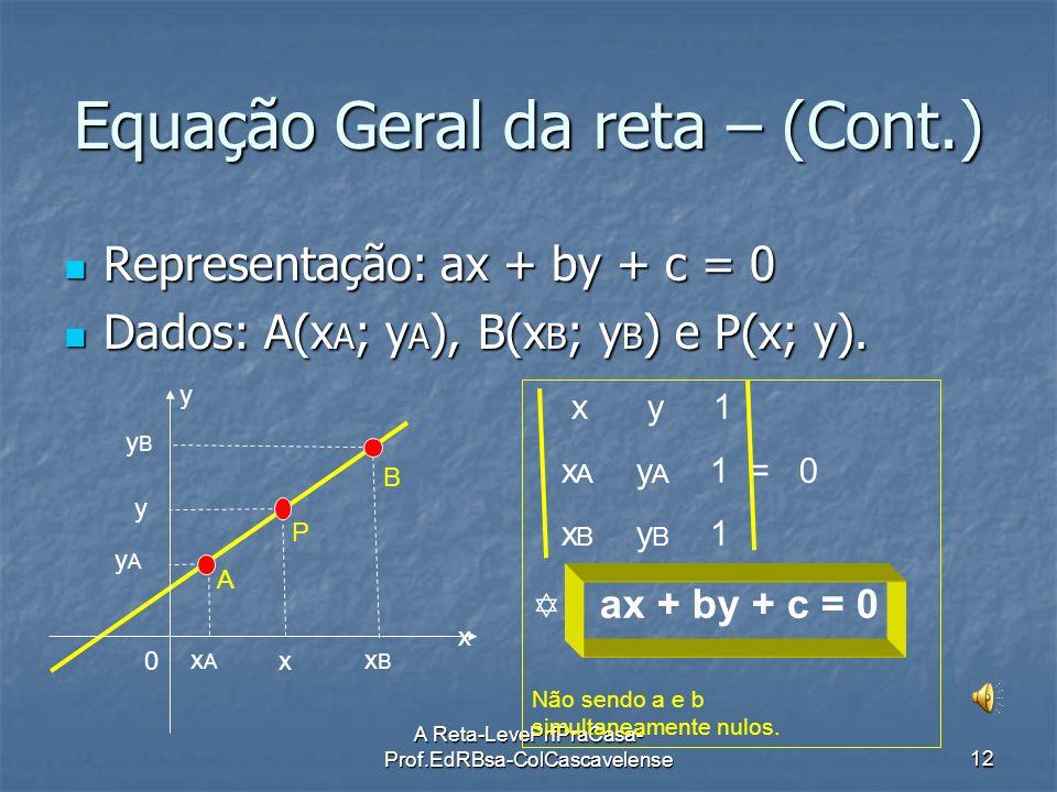 A Reta-LevePrfPraCasa- Prof.EdRBsa-ColCascavelense11 Equação Geral da reta Consideremos os pontos A(2, 1), B(1, -1) e um ponto genérico P(x, y).Para q