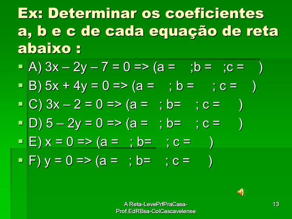 A Reta-LevePrfPraCasa- Prof.EdRBsa-ColCascavelense12 Equação Geral da reta – (Cont.) Representação: ax + by + c = 0 Representação: ax + by + c = 0 Dad