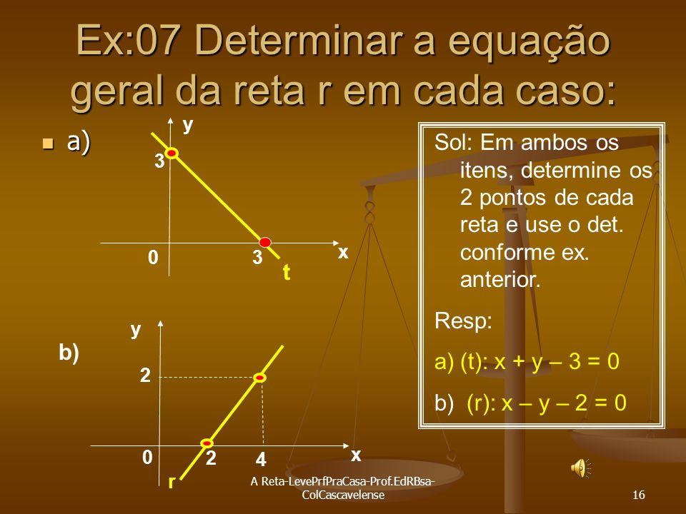 A Reta-LevePrfPraCasa-Prof.EdRBsa- ColCascavelense 15 Continuação: b) A (3, 2 ) e B (2, 1) c) A(-1, 2) e B(-3, -2) d) A(0, 2) e B(6, 0) e) A(-3, 2) e