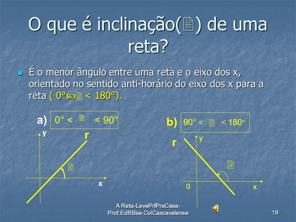 A Reta-LevePrfPraCasa- Prof.EdRBsa-ColCascavelense18 Ex:08 Determinar a eq. reduzida e os coeficientes angular e linear das retas: A) 3x + 4y – 12 = 0