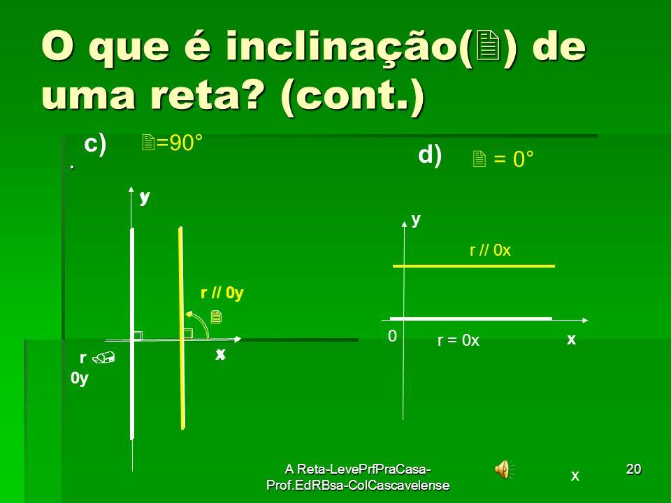 A Reta-LevePrfPraCasa- Prof.EdRBsa-ColCascavelense19 O que é inclinação() de uma reta? É o menor ângulo entre uma reta e o eixo dos x, orientado no se
