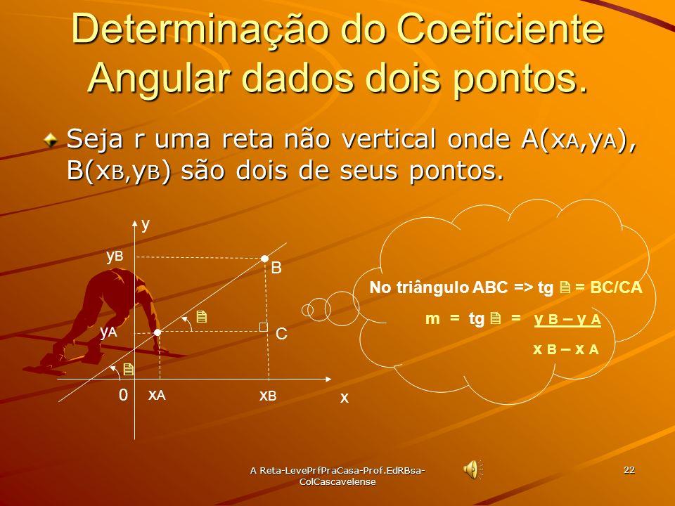 A Reta-LevePrfPraCasa- Prof.EdRBsa-ColCascavelense 21 O que é Coeficiente Angular? Definição: Definição: Chama-se coeficiente Angular (ou declividade)