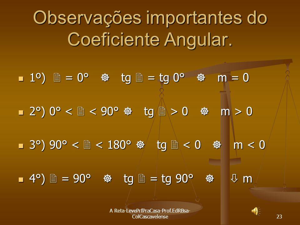 A Reta-LevePrfPraCasa-Prof.EdRBsa- ColCascavelense 22 Determinação do Coeficiente Angular dados dois pontos. Seja r uma reta não vertical onde A(x A,y