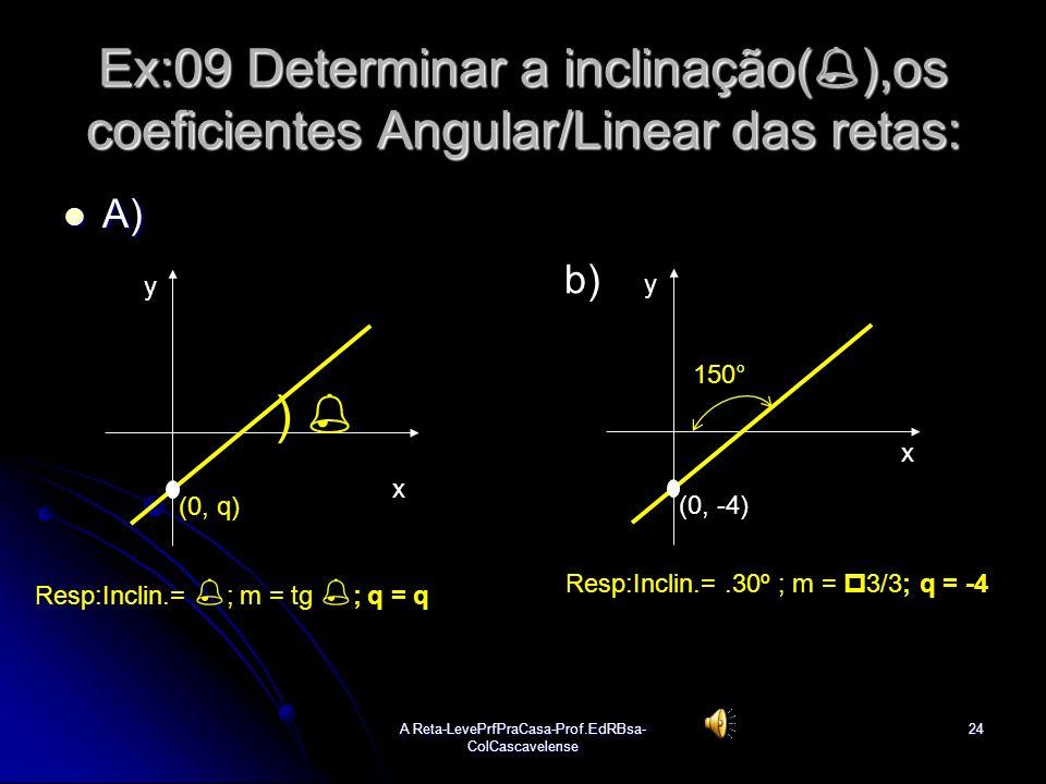 A Reta-LevePrfPraCasa-Prof.EdRBsa- ColCascavelense23 Observações importantes do Coeficiente Angular. 1º) = 0° tg = tg 0° m = 0 1º) = 0° tg = tg 0° m =
