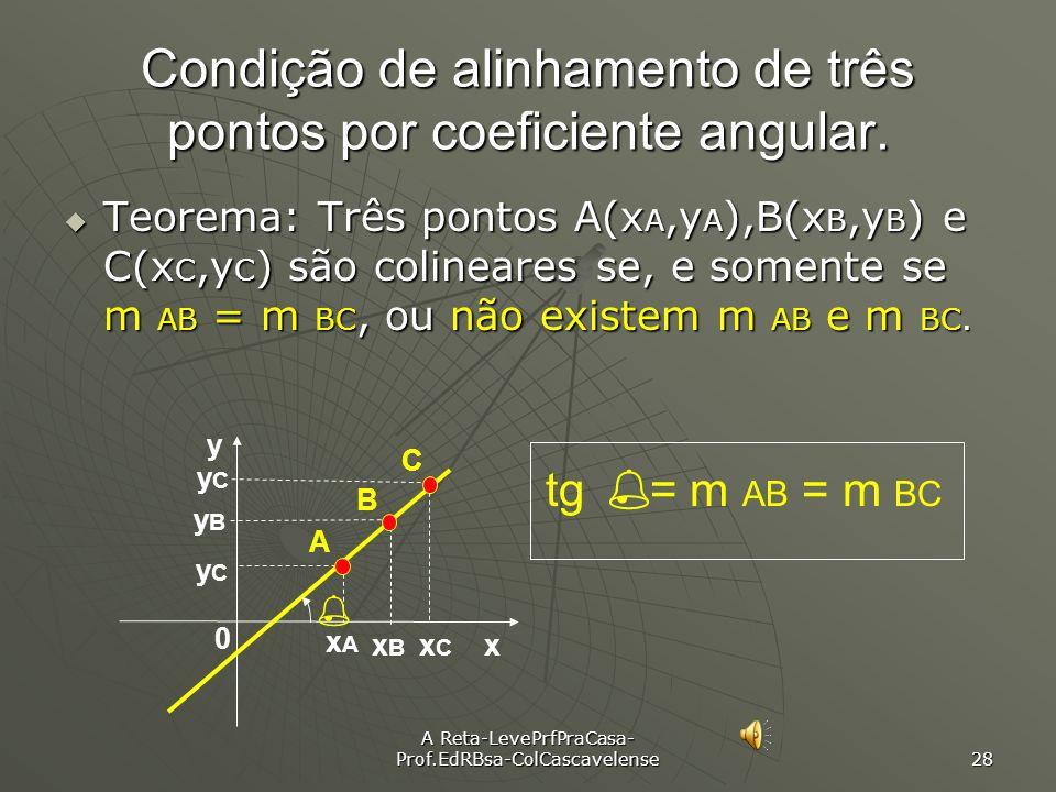 A Reta-LevePrfPraCasa- Prof.EdRBsa-ColCascavelense 27 Ex:11 Ache o coef. Angular da reta que passa pelos pontos e comente a sua inclinação. a) A(- 4,