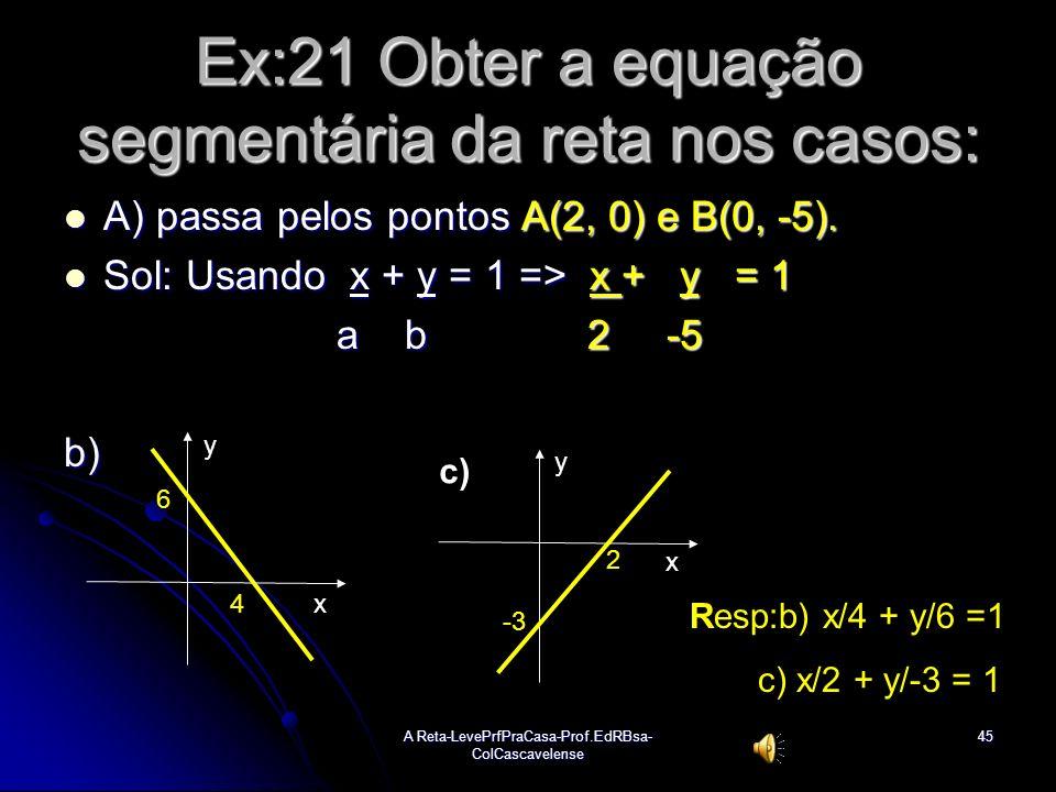 A Reta-LevePrfPraCasa-Prof.EdRBsa- ColCascavelense44 Equação Segmentária da Reta Sejam P(p, 0) e Q(0, q) pontos distintos entre si e localizados sobre