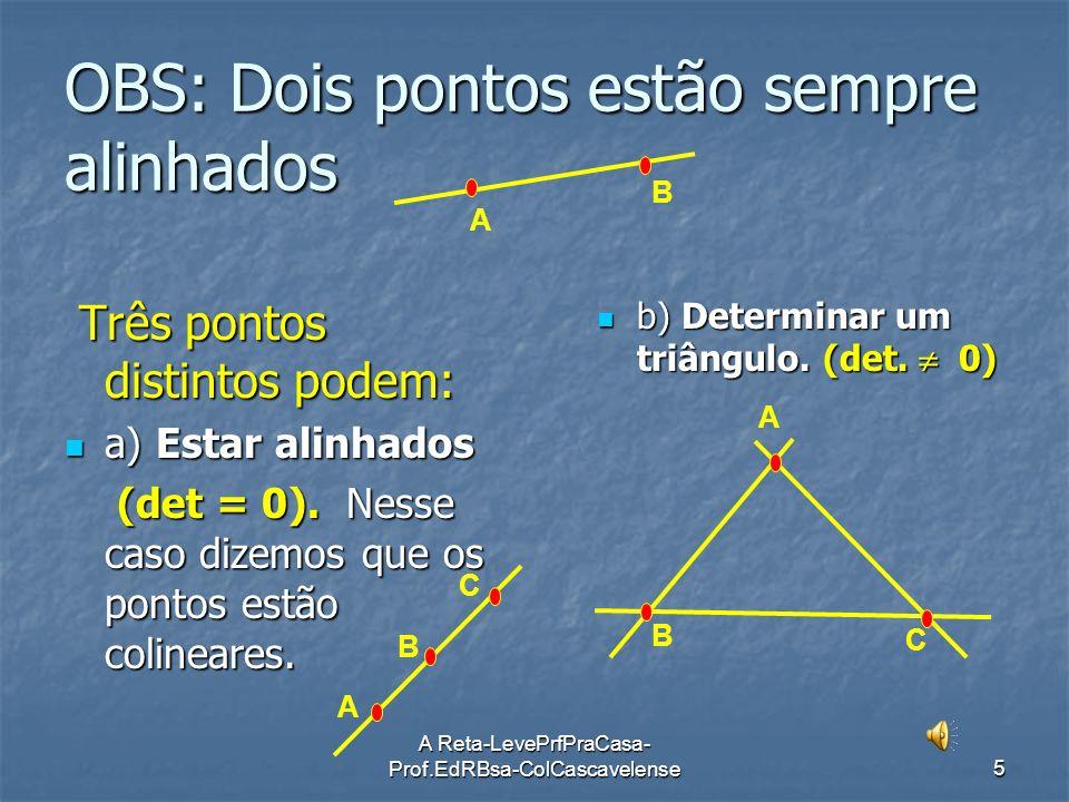 4 Condição de alinhamento de três pontos por determinante Teorema Três pontos A(x A ;y A ), B(x B ;y B ) e C(x C ;y C ) são colineares se, e somente s