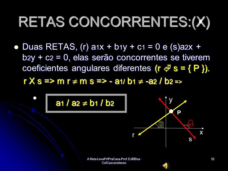 A Reta-LevePrfPraCasa-Prof.EdRBsa- ColCascavelense51 RETAS PARALELAS:(//) Duas RETAS, (r) a 1 x + b 1 y + c 1 = 0 e (s)a 2 x + b 2 y + c 2 = 0,distint