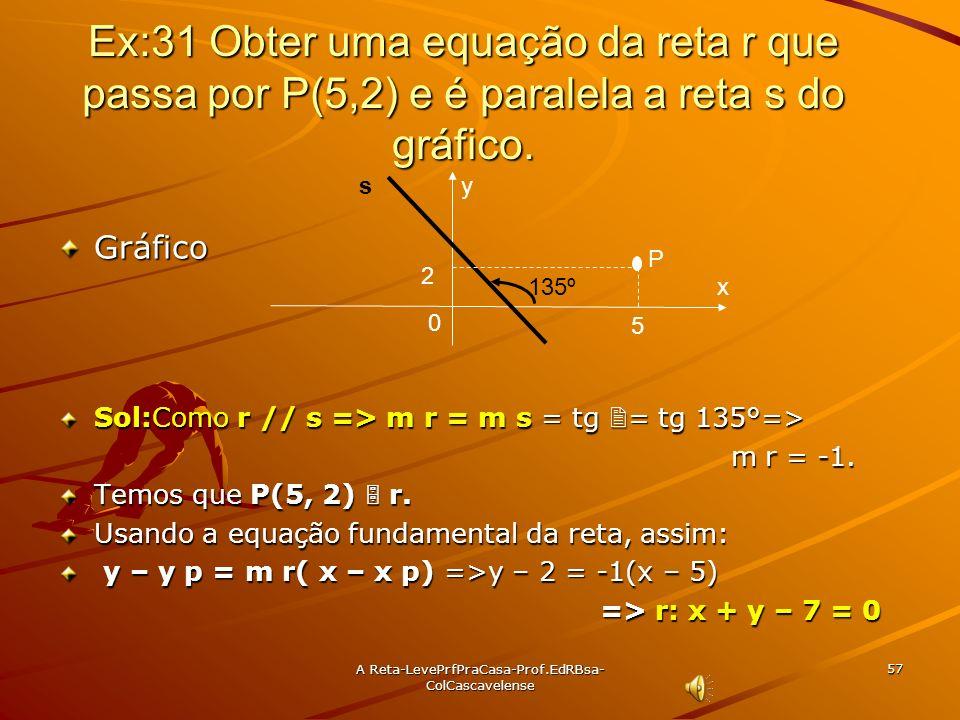 A Reta-LevePrfPraCasa- Prof.EdRBsa-ColCascavelense 56 Ex:30 Para que valores de a as retas r:(a²-10)x – y – 4 = 0 e s:3ax + y + 1 = 0 são concorrentes