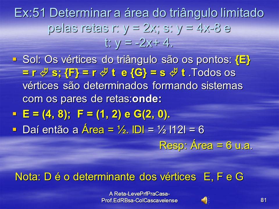 A Reta-LevePrfPraCasa-Prof.EdRBsa- ColCascavelense 80 Ex:50 Calcule a área do quadrilátero de vértices A(1,0) B(5,0), C(4,2) e D(0,3). Sol: Representa