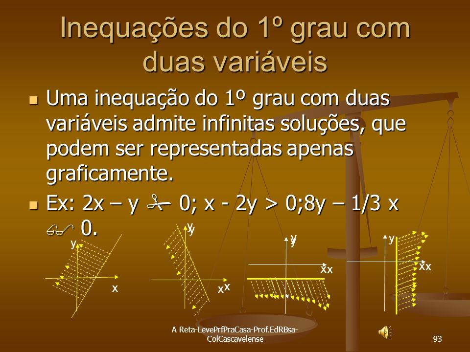 A Reta-LevePrfPraCasa-Prof.EdRBsa- ColCascavelense 92 Ex:57 Obter o centro do feixe de retas concorrentes (2x + y – 3) +(x – y + 6)=0, em que e são re
