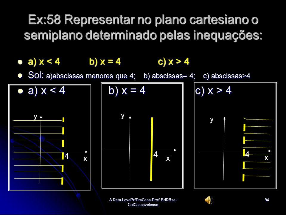 A Reta-LevePrfPraCasa-Prof.EdRBsa- ColCascavelense93 Inequações do 1º grau com duas variáveis Uma inequação do 1º grau com duas variáveis admite infin