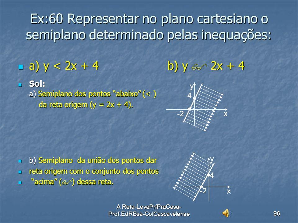 A Reta-LevePrfPraCasa- Prof.EdRBsa-ColCascavelense 95 Ex:59 Representar no plano cartesiano o semiplano determinado pelas inequações: a) y < 3 b) y 2