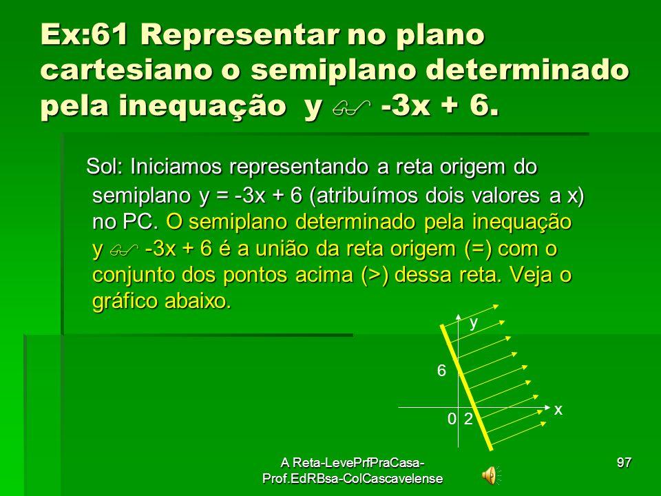 A Reta-LevePrfPraCasa- Prof.EdRBsa-ColCascavelense96 Ex:60 Representar no plano cartesiano o semiplano determinado pelas inequações: a) y < 2x + 4 b)
