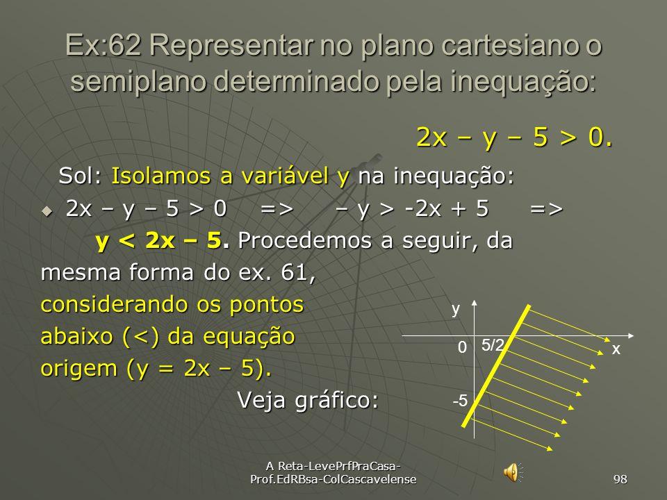A Reta-LevePrfPraCasa- Prof.EdRBsa-ColCascavelense 97 Ex:61 Representar no plano cartesiano o semiplano determinado pela inequação y -3x + 6. Sol: Ini