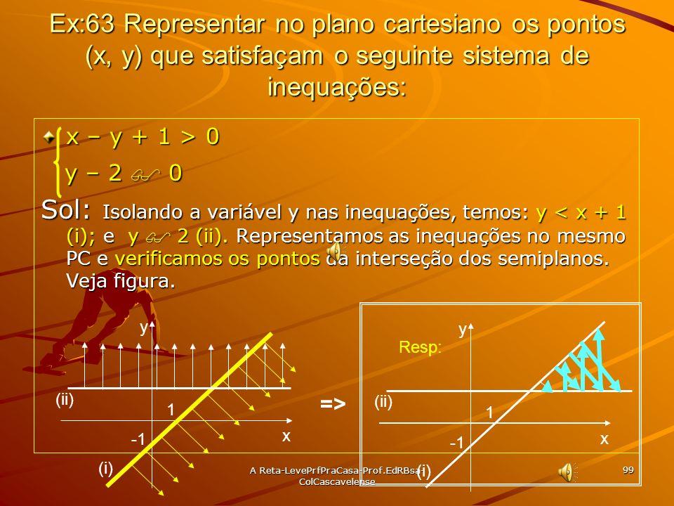 A Reta-LevePrfPraCasa- Prof.EdRBsa-ColCascavelense 98 Ex:62 Representar no plano cartesiano o semiplano determinado pela inequação: 2x – y – 5 > 0. 2x