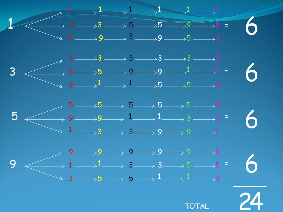 Concluímos, portanto que podemos calcular 12 maneiras diferentes de ir da cidade A até a cidade C, passando pela B