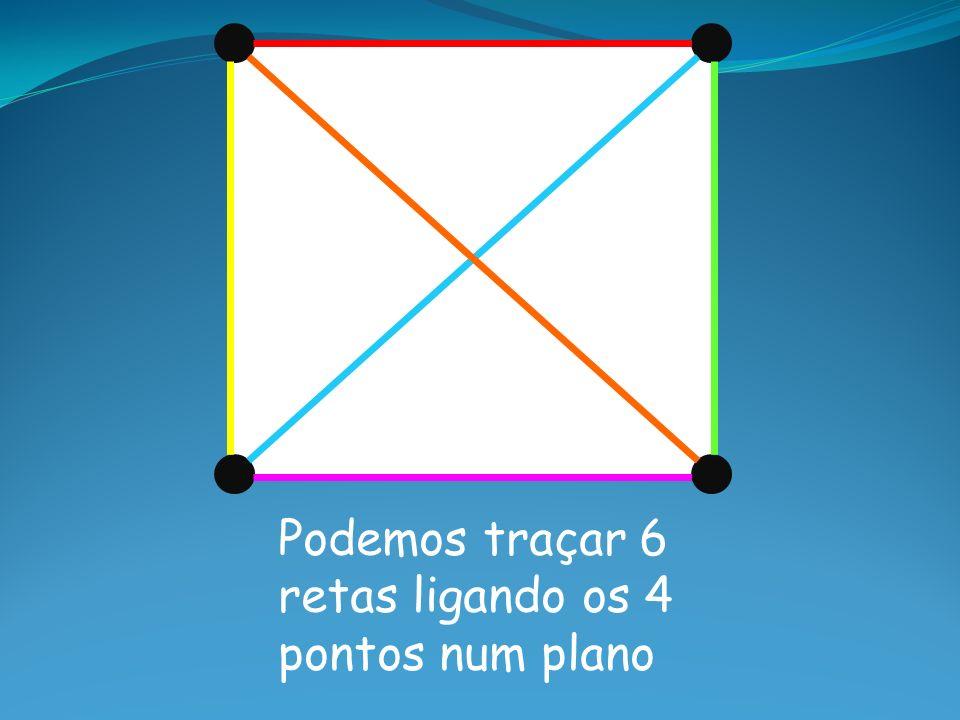 Podemos traçar 6 retas ligando os 4 pontos num plano