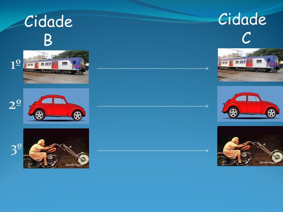 Luciano - Nº 25, Deric Nº 7 – 2º B ETEC João Gomes de Araújo Professor: Camilo