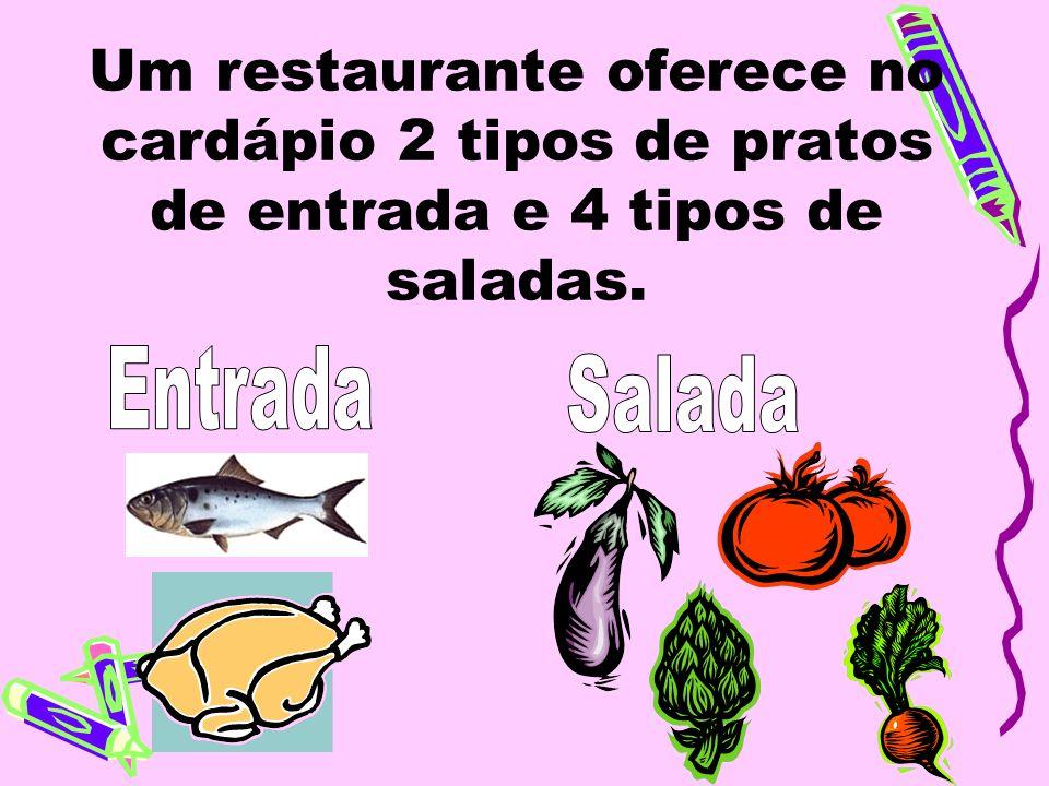 Um restaurante oferece no cardápio 2 tipos de pratos de entrada e 4 tipos de saladas.