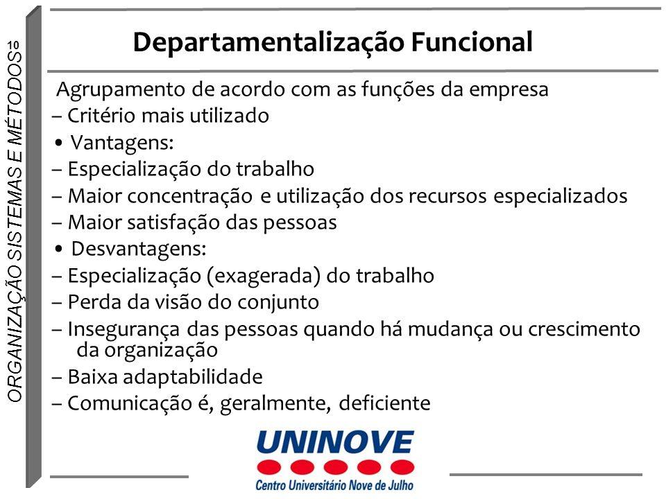 10 ORGANIZAÇÃO SISTEMAS E MÉTODOS Departamentalização Funcional Agrupamento de acordo com as funções da empresa – Critério mais utilizado Vantagens: –