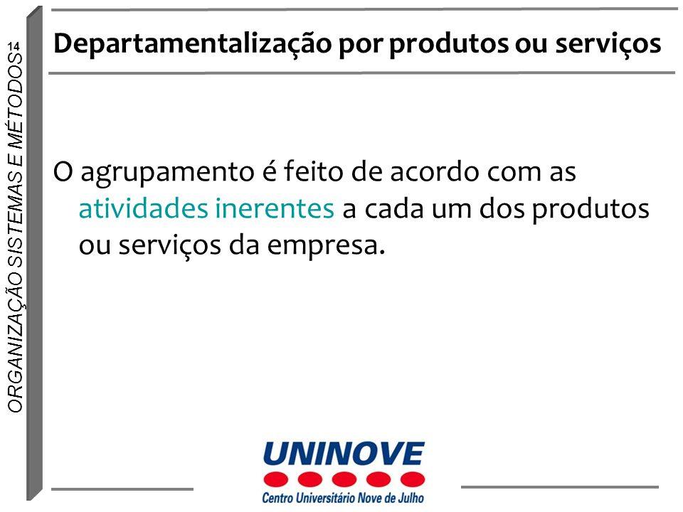 14 ORGANIZAÇÃO SISTEMAS E MÉTODOS Departamentalização por produtos ou serviços O agrupamento é feito de acordo com as atividades inerentes a cada um d