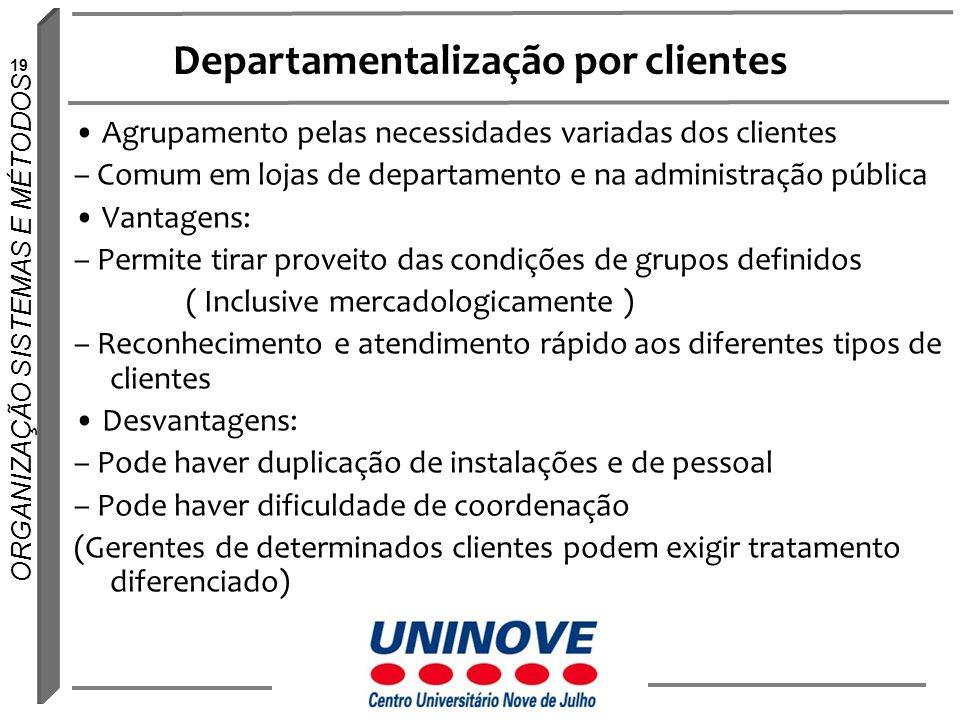 19 ORGANIZAÇÃO SISTEMAS E MÉTODOS Departamentalização por clientes Agrupamento pelas necessidades variadas dos clientes – Comum em lojas de departamen