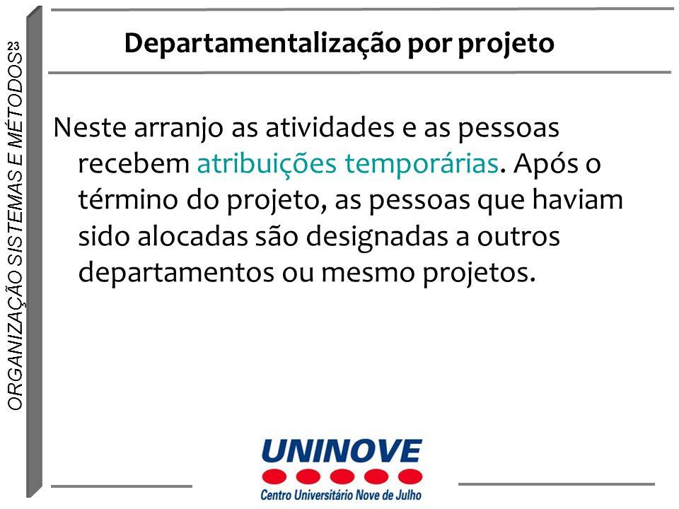 23 ORGANIZAÇÃO SISTEMAS E MÉTODOS Departamentalização por projeto Neste arranjo as atividades e as pessoas recebem atribuições temporárias. Após o tér