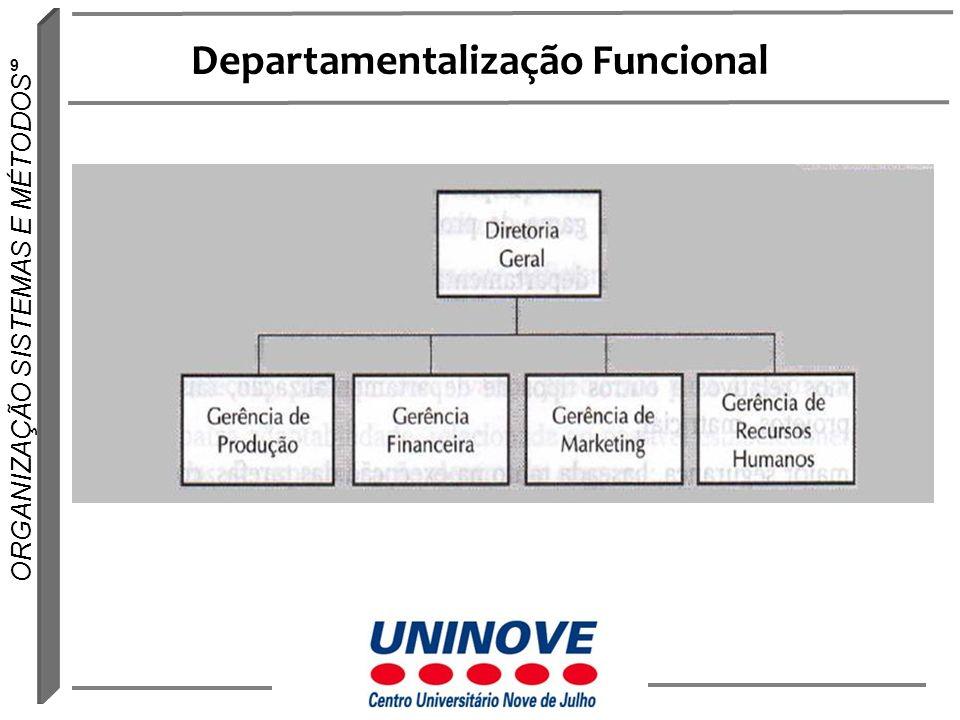 9 ORGANIZAÇÃO SISTEMAS E MÉTODOS Departamentalização Funcional