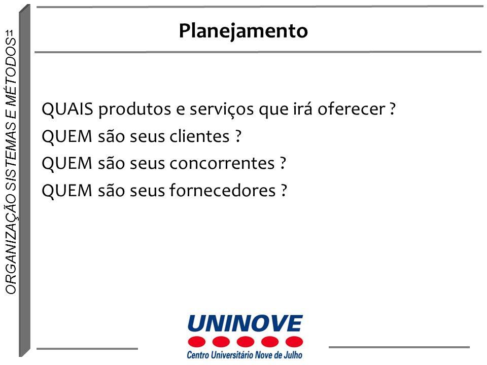 11 ORGANIZAÇÃO SISTEMAS E MÉTODOS Planejamento QUAIS produtos e serviços que irá oferecer ? QUEM são seus clientes ? QUEM são seus concorrentes ? QUEM