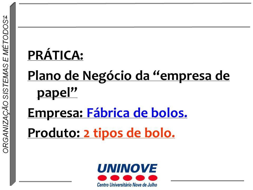 14 ORGANIZAÇÃO SISTEMAS E MÉTODOS PRÁTICA: Plano de Negócio da empresa de papel Empresa: Fábrica de bolos. Produto: 2 tipos de bolo.