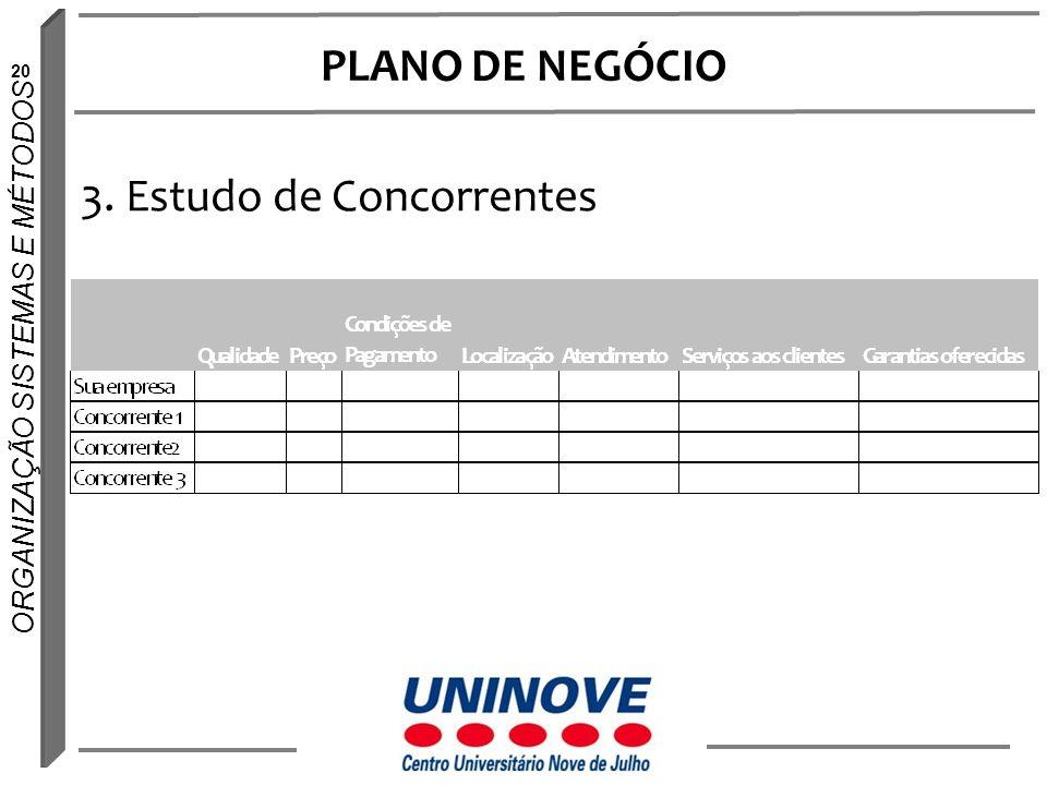 20 ORGANIZAÇÃO SISTEMAS E MÉTODOS PLANO DE NEGÓCIO 3. Estudo de Concorrentes