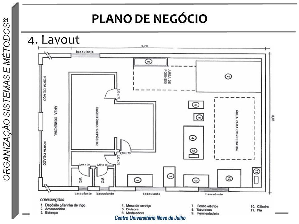 21 ORGANIZAÇÃO SISTEMAS E MÉTODOS PLANO DE NEGÓCIO 4. Layout
