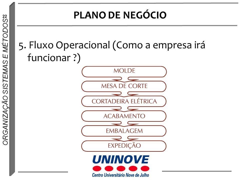 22 ORGANIZAÇÃO SISTEMAS E MÉTODOS PLANO DE NEGÓCIO 5. Fluxo Operacional (Como a empresa irá funcionar ?)