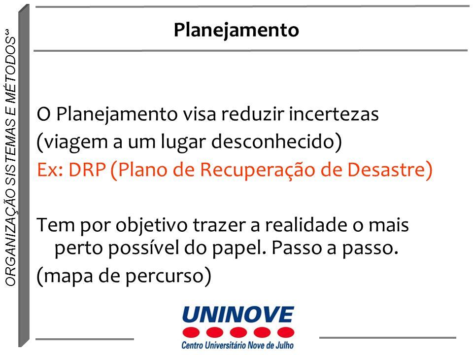 3 ORGANIZAÇÃO SISTEMAS E MÉTODOS Planejamento O Planejamento visa reduzir incertezas (viagem a um lugar desconhecido) Ex: DRP (Plano de Recuperação de