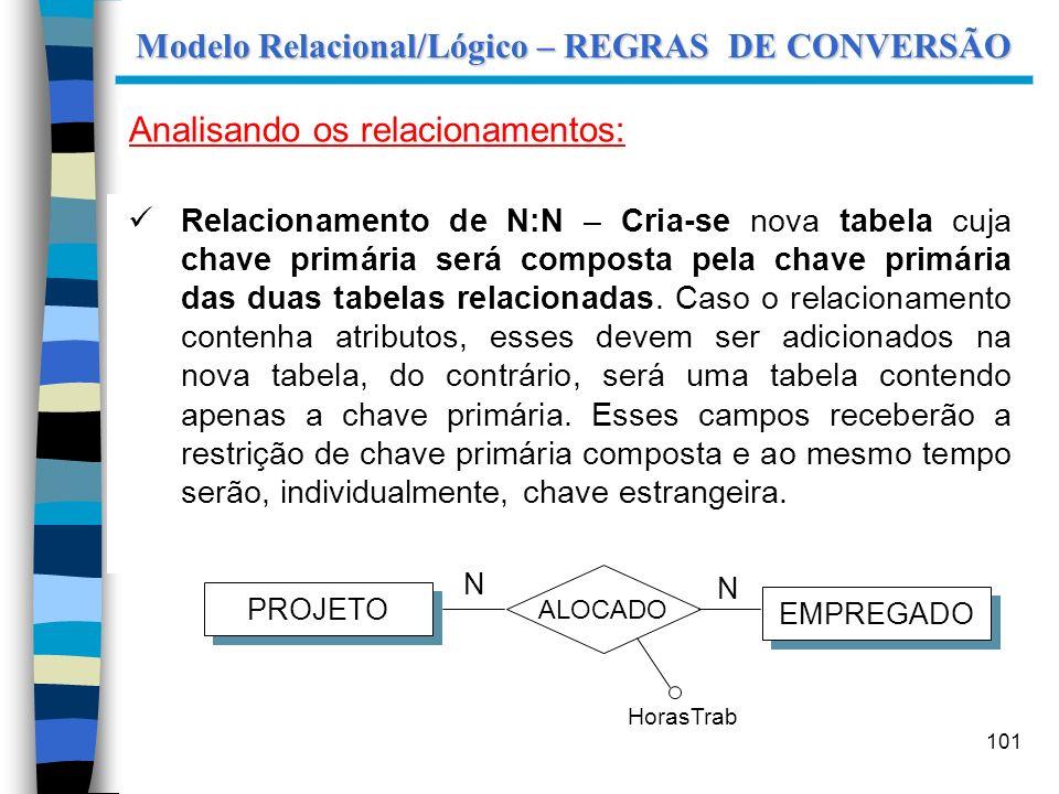 101 Modelo Relacional/Lógico – REGRAS DE CONVERSÃO Analisando os relacionamentos: Relacionamento de N:N – Cria-se nova tabela cuja chave primária será