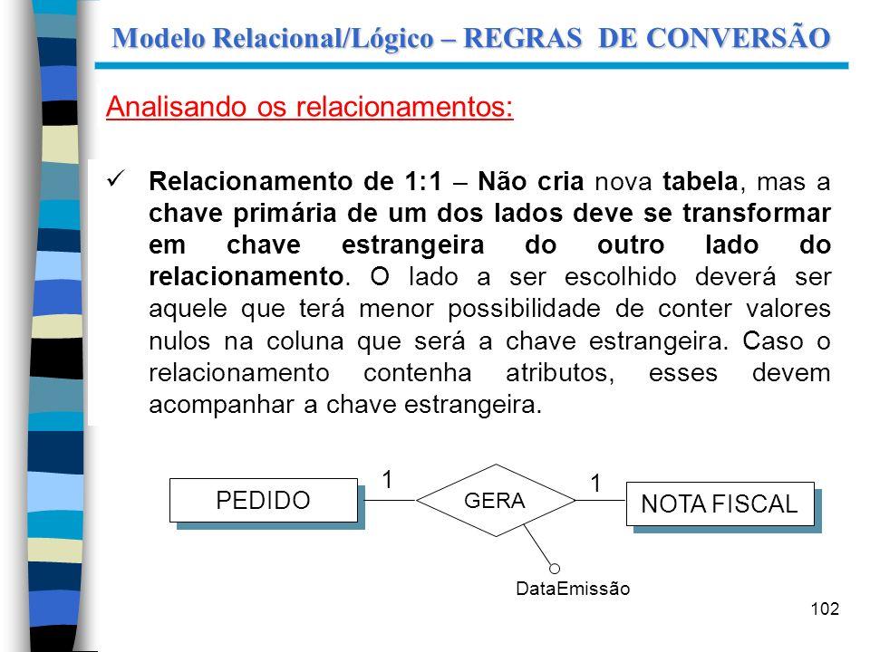 102 Modelo Relacional/Lógico – REGRAS DE CONVERSÃO Analisando os relacionamentos: Relacionamento de 1:1 – Não cria nova tabela, mas a chave primária d