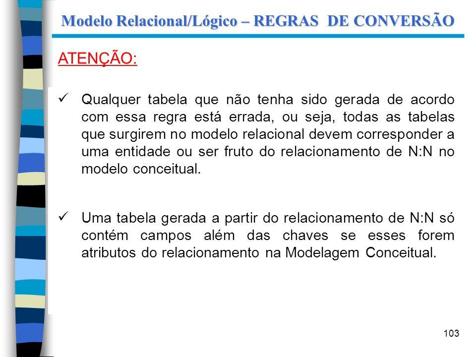 103 Modelo Relacional/Lógico – REGRAS DE CONVERSÃO ATENÇÃO: Qualquer tabela que não tenha sido gerada de acordo com essa regra está errada, ou seja, t