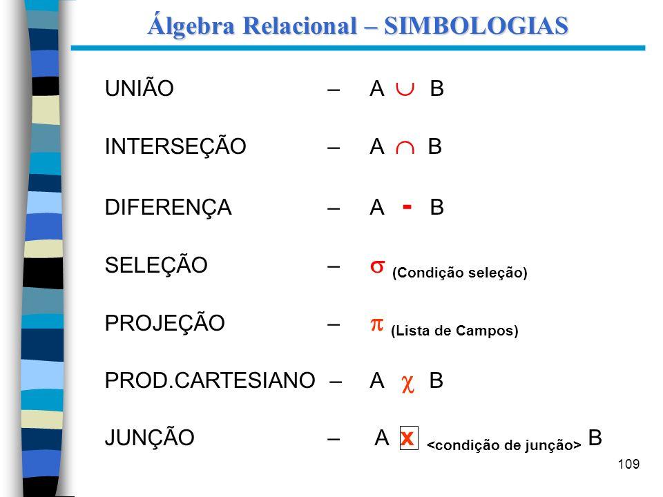 109 Álgebra Relacional – SIMBOLOGIAS UNIÃO –A B INTERSEÇÃO – A B DIFERENÇA – A - B SELEÇÃO – (Condição seleção) PROJEÇÃO – (Lista de Campos) PROD.CART