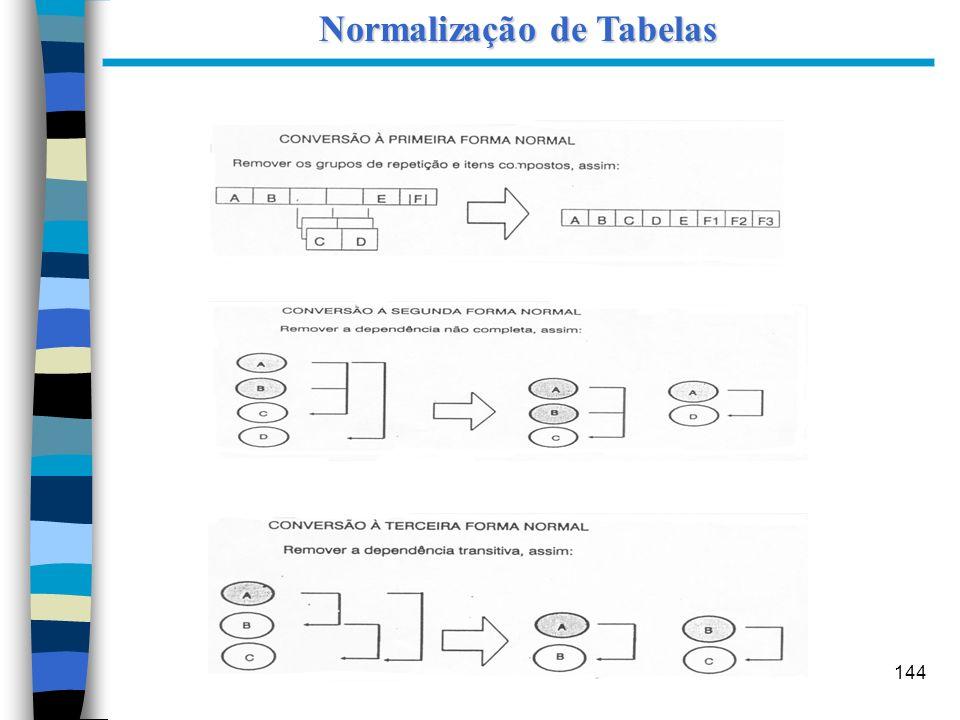 144 Normalização de Tabelas