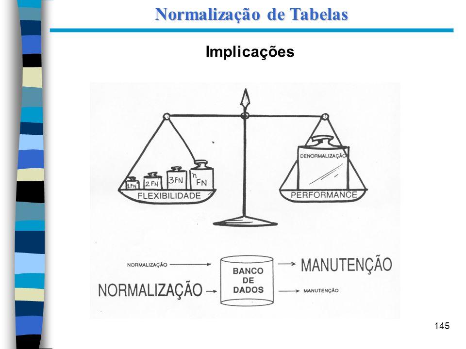145 Implicações Normalização de Tabelas