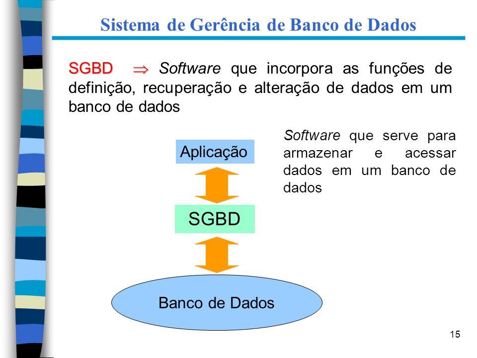 15 Sistema de Gerência de Banco de Dados SGBD SGBD Software que incorpora as funções de definição, recuperação e alteração de dados em um banco de dad