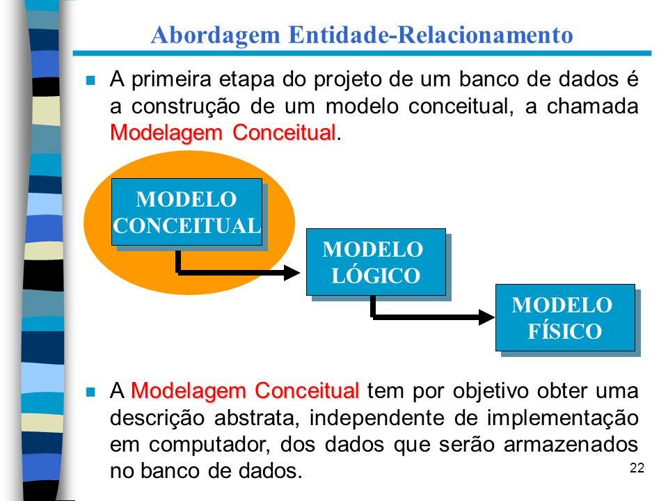 22 Abordagem Entidade-Relacionamento Modelagem Conceitual n A primeira etapa do projeto de um banco de dados é a construção de um modelo conceitual, a