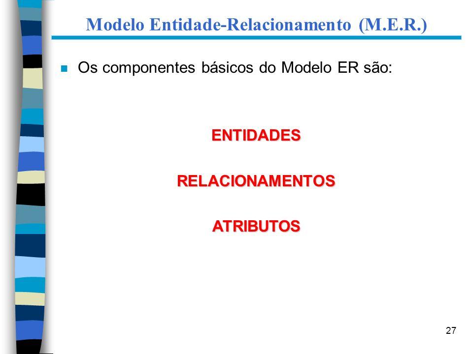 27 Modelo Entidade-Relacionamento (M.E.R.) n Os componentes básicos do Modelo ER são:ENTIDADESRELACIONAMENTOSATRIBUTOS