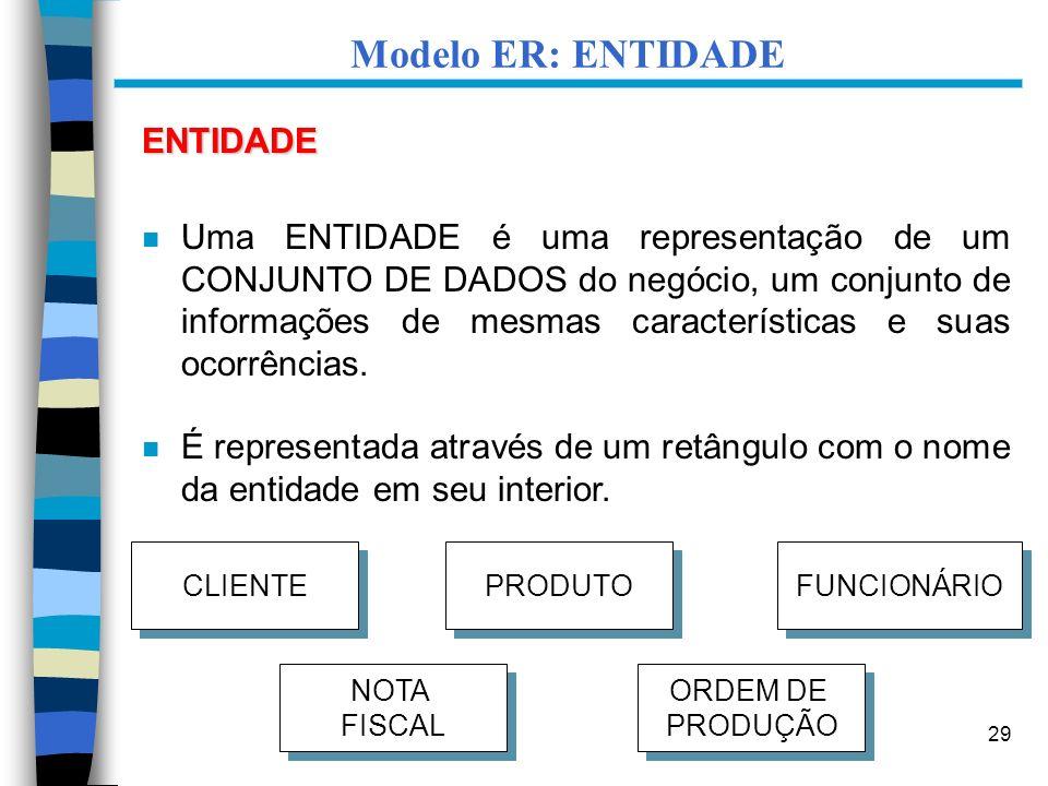 29 Modelo ER: ENTIDADE ENTIDADE n Uma ENTIDADE é uma representação de um CONJUNTO DE DADOS do negócio, um conjunto de informações de mesmas caracterís