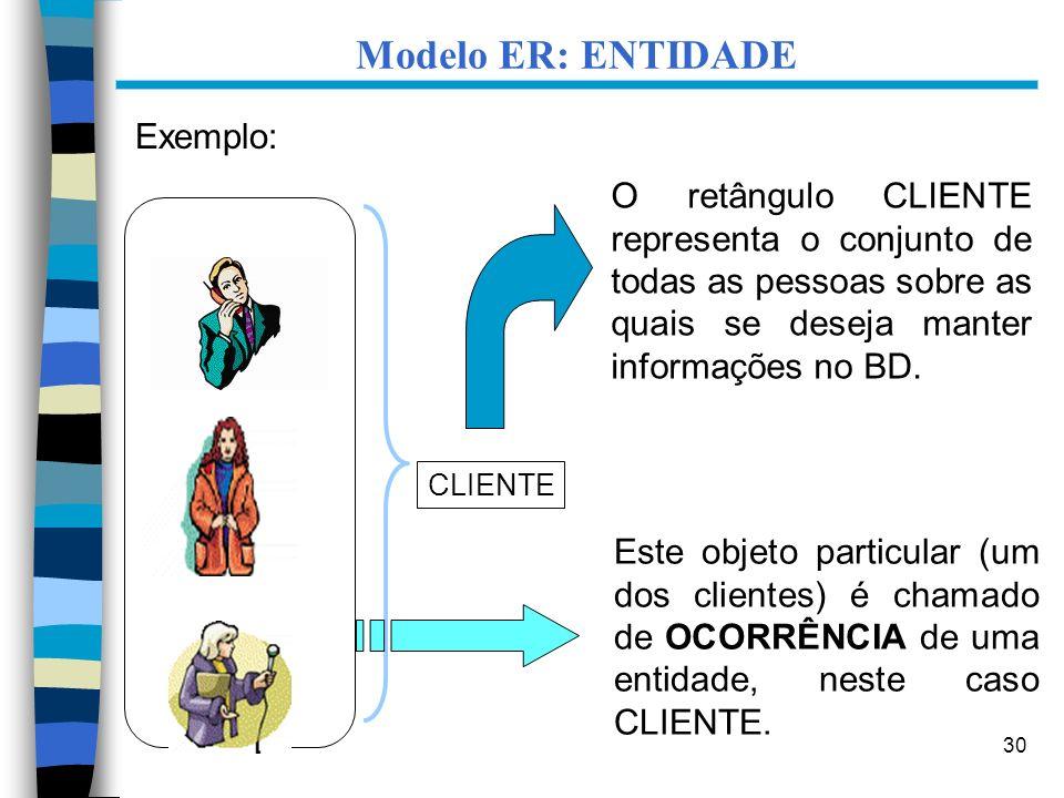 30 Modelo ER: ENTIDADE Exemplo: CLIENTE O retângulo CLIENTE representa o conjunto de todas as pessoas sobre as quais se deseja manter informações no B