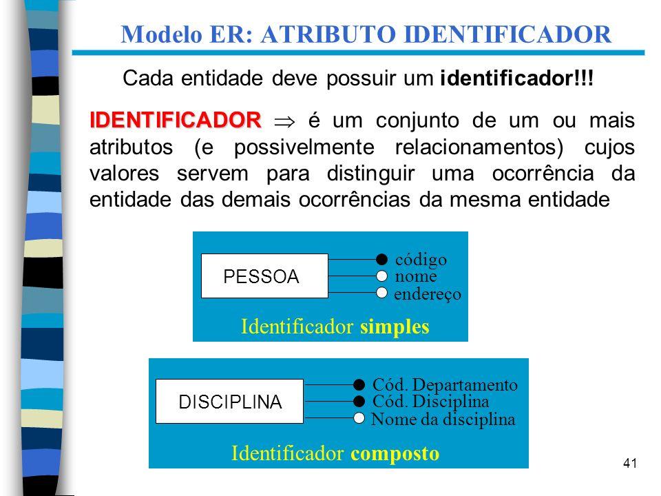 41 Cada entidade deve possuir um identificador!!! IDENTIFICADOR IDENTIFICADOR é um conjunto de um ou mais atributos (e possivelmente relacionamentos)