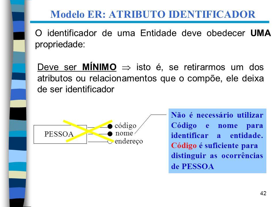 42 O identificador de uma Entidade deve obedecer UMA propriedade: Deve ser MÍNIMO isto é, se retirarmos um dos atributos ou relacionamentos que o comp