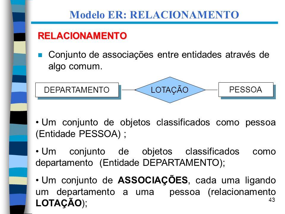 43 Modelo ER: RELACIONAMENTO RELACIONAMENTO n Conjunto de associações entre entidades através de algo comum. DEPARTAMENTO PESSOA LOTAÇÃO Um conjunto d