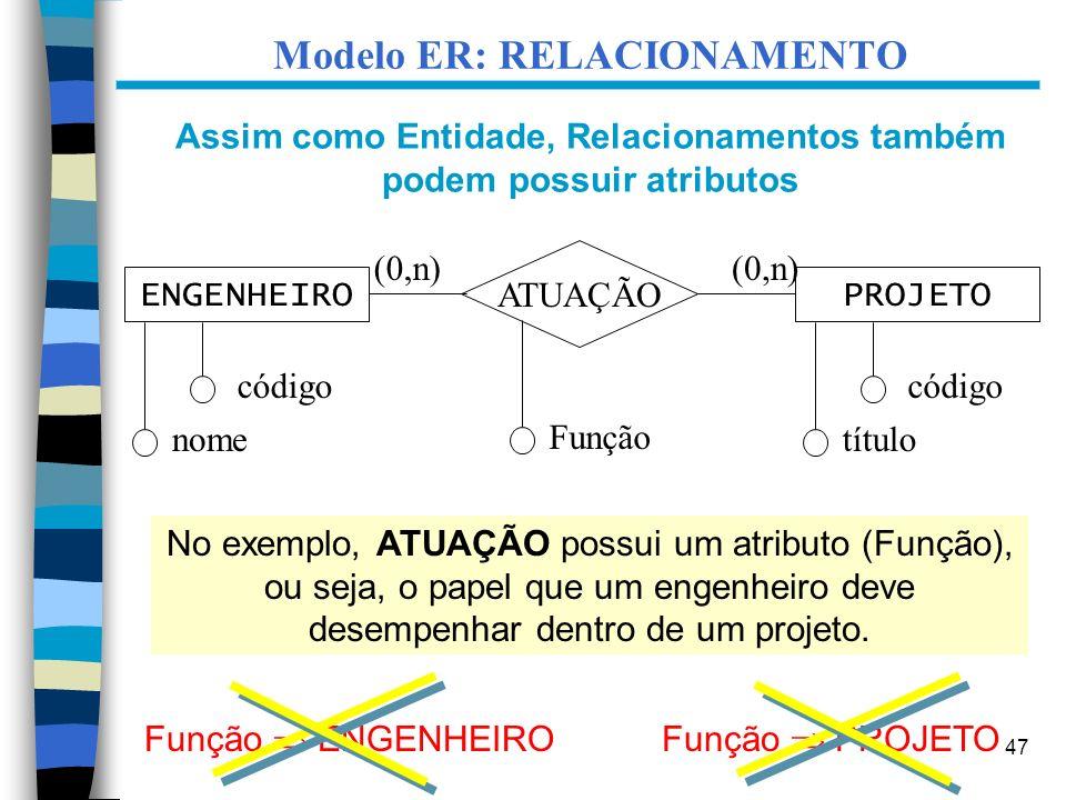 47 No exemplo, ATUAÇÃO possui um atributo (Função), ou seja, o papel que um engenheiro deve desempenhar dentro de um projeto. ENGENHEIRO código nome P